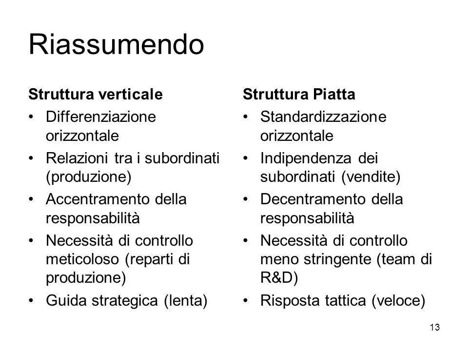 13 Riassumendo Struttura verticale Differenziazione orizzontale Relazioni tra i subordinati (produzione) Accentramento della responsabilità Necessità