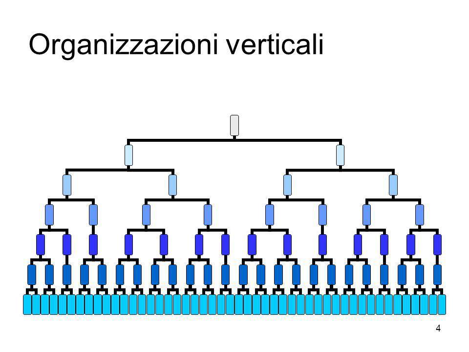 4 Organizzazioni verticali