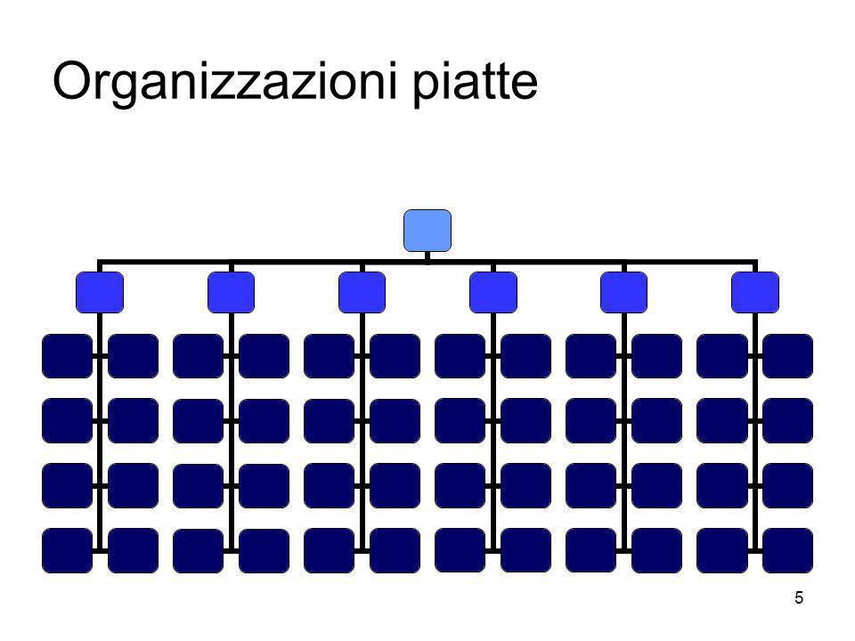 6 Organizzazioni verticali In linea di principio unorganizzazione è più verticale (molti livelli) quando è più numerosa è più orizzontalmente differenziata (si sviluppano funzioni (o aree) diverse che funzionano in modo diverso) Le diverse funzioni (o aree) devono più intensamente collaborare per la creazione del valore Lorganizzazione deve seguire una strategia di lungo periodo (orizzonte strategico)