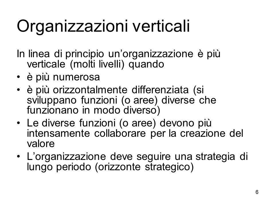 6 Organizzazioni verticali In linea di principio unorganizzazione è più verticale (molti livelli) quando è più numerosa è più orizzontalmente differen