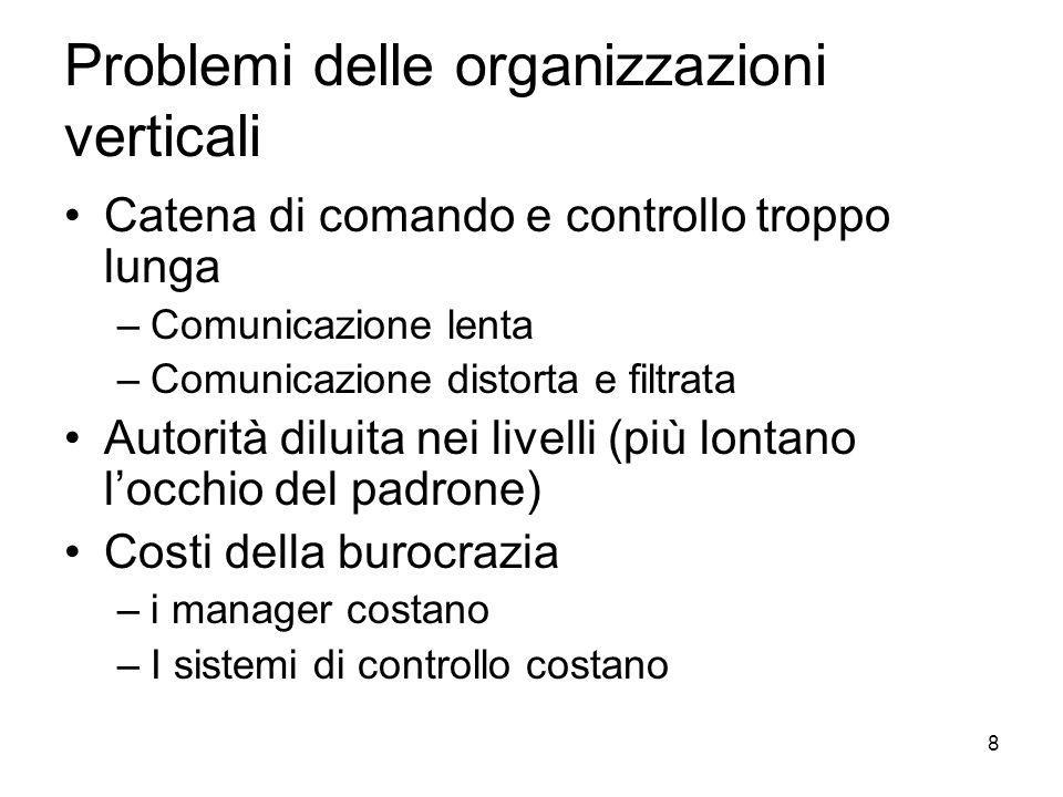 8 Problemi delle organizzazioni verticali Catena di comando e controllo troppo lunga –Comunicazione lenta –Comunicazione distorta e filtrata Autorità