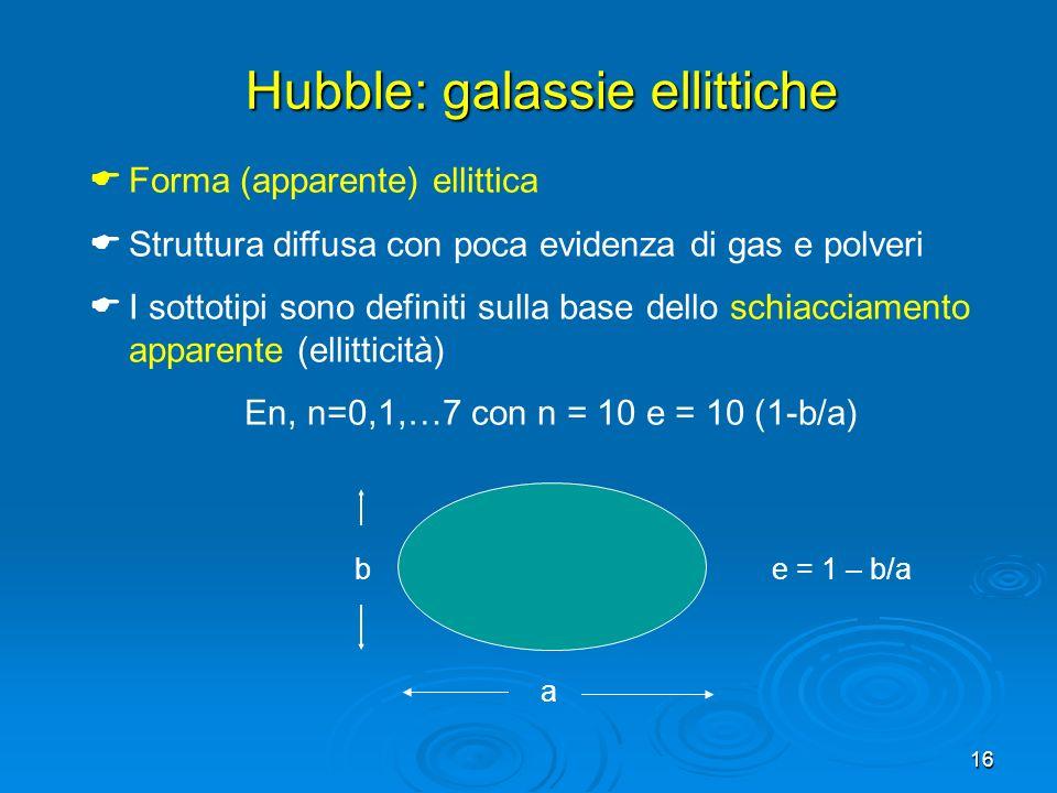 16 Forma (apparente) ellittica Struttura diffusa con poca evidenza di gas e polveri I sottotipi sono definiti sulla base dello schiacciamento apparent