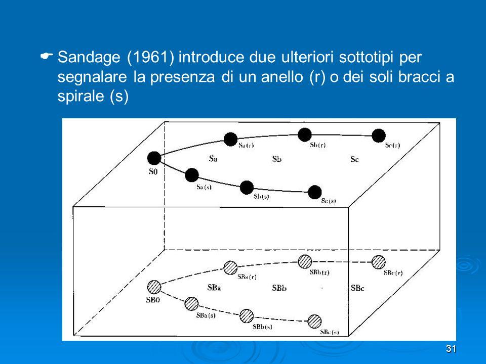 31 Sandage (1961) introduce due ulteriori sottotipi per segnalare la presenza di un anello (r) o dei soli bracci a spirale (s)