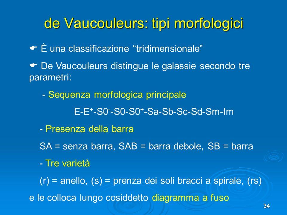 34 È una classificazione tridimensionale De Vaucouleurs distingue le galassie secondo tre parametri: - Sequenza morfologica principale E-E + -S0 - -S0