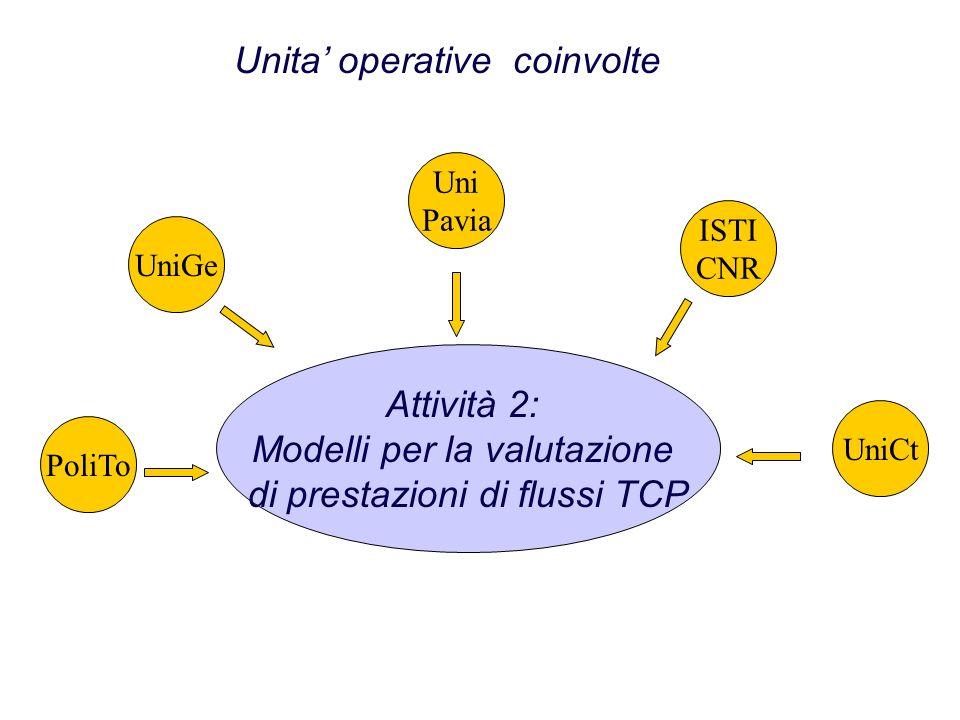 Attività 2: Modelli per la valutazione di prestazioni di flussi TCP Unita operative coinvolte PoliToUniGeUniCt ISTI CNR Uni Pavia