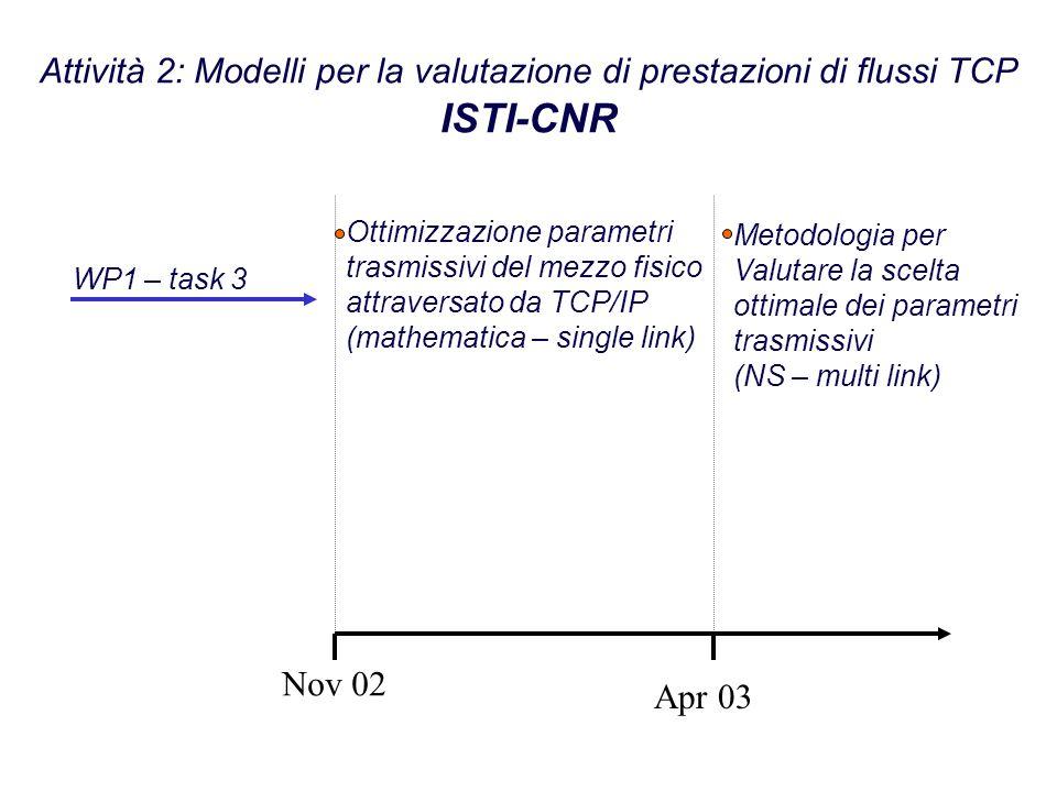 Attività 2: Modelli per la valutazione di prestazioni di flussi TCP ISTI-CNR Nov 02 Apr 03 Ottimizzazione parametri trasmissivi del mezzo fisico attraversato da TCP/IP (mathematica – single link) WP1 – task 3 Metodologia per Valutare la scelta ottimale dei parametri trasmissivi (NS – multi link)