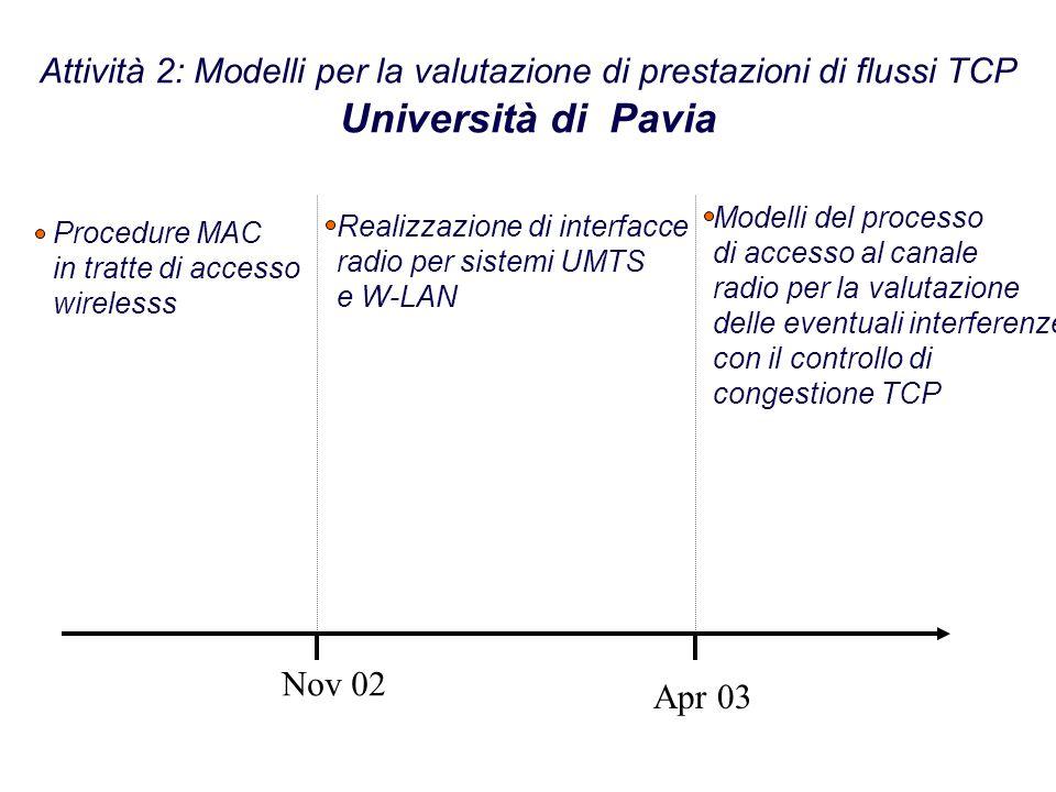 Attività 2: Modelli per la valutazione di prestazioni di flussi TCP Università di Pavia Nov 02 Apr 03 Modelli del processo di accesso al canale radio per la valutazione delle eventuali interferenze con il controllo di congestione TCP Realizzazione di interfacce radio per sistemi UMTS e W-LAN Procedure MAC in tratte di accesso wirelesss