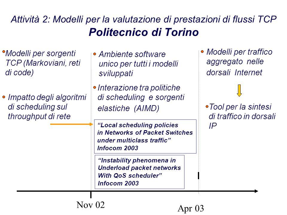Attività 2: Modelli per la valutazione di prestazioni di flussi TCP Politecnico di Torino Nov 02 Apr 03 Modelli per sorgenti TCP (Markoviani, reti di