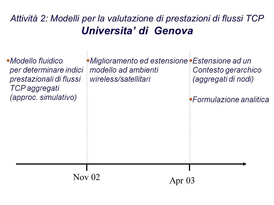 Attività 2: Modelli per la valutazione di prestazioni di flussi TCP Universita di Genova Nov 02 Apr 03 Modello fluidico per determinare indici prestazionali di flussi TCP aggregati (approc.