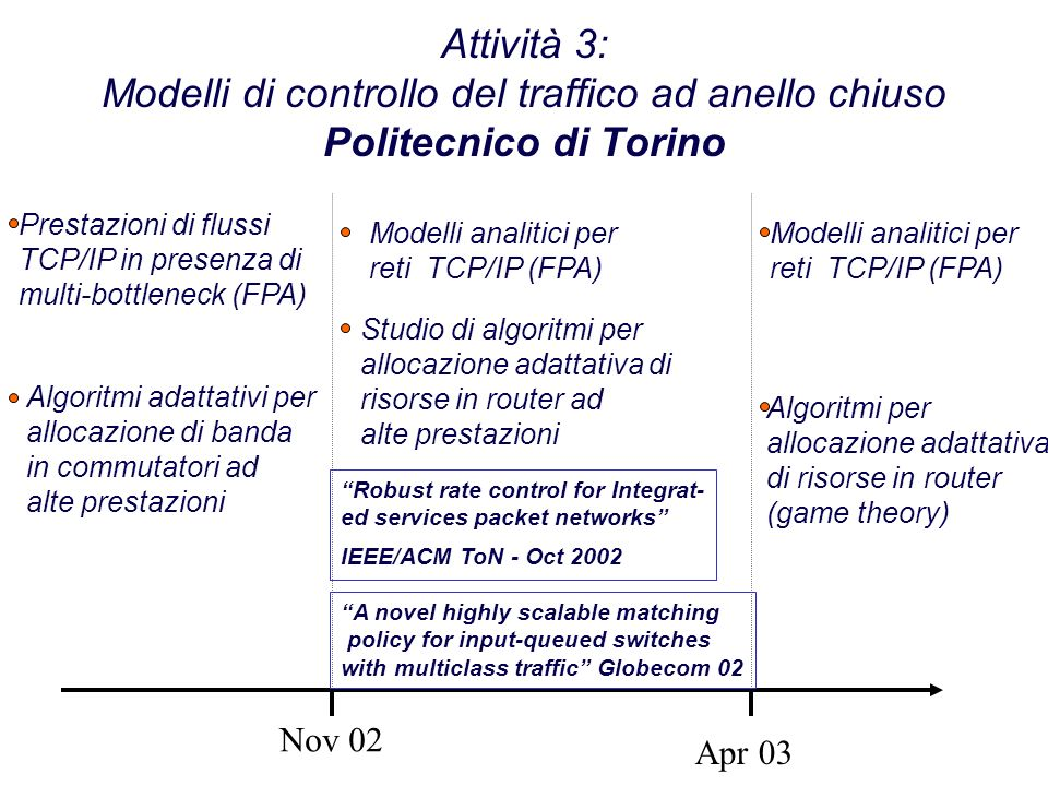 Attività 3: Modelli di controllo del traffico ad anello chiuso Politecnico di Torino Nov 02 Apr 03 Prestazioni di flussi TCP/IP in presenza di multi-b