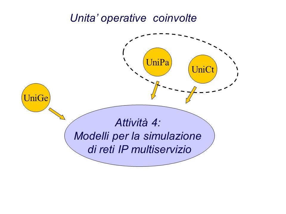 Attività 4: Modelli per la simulazione di reti IP multiservizio Unita operative coinvolte UniCt UniGe UniPa