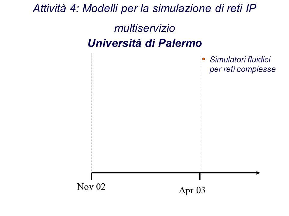 Attività 4: Modelli per la simulazione di reti IP multiservizio Università di Palermo Nov 02 Apr 03 Simulatori fluidici per reti complesse