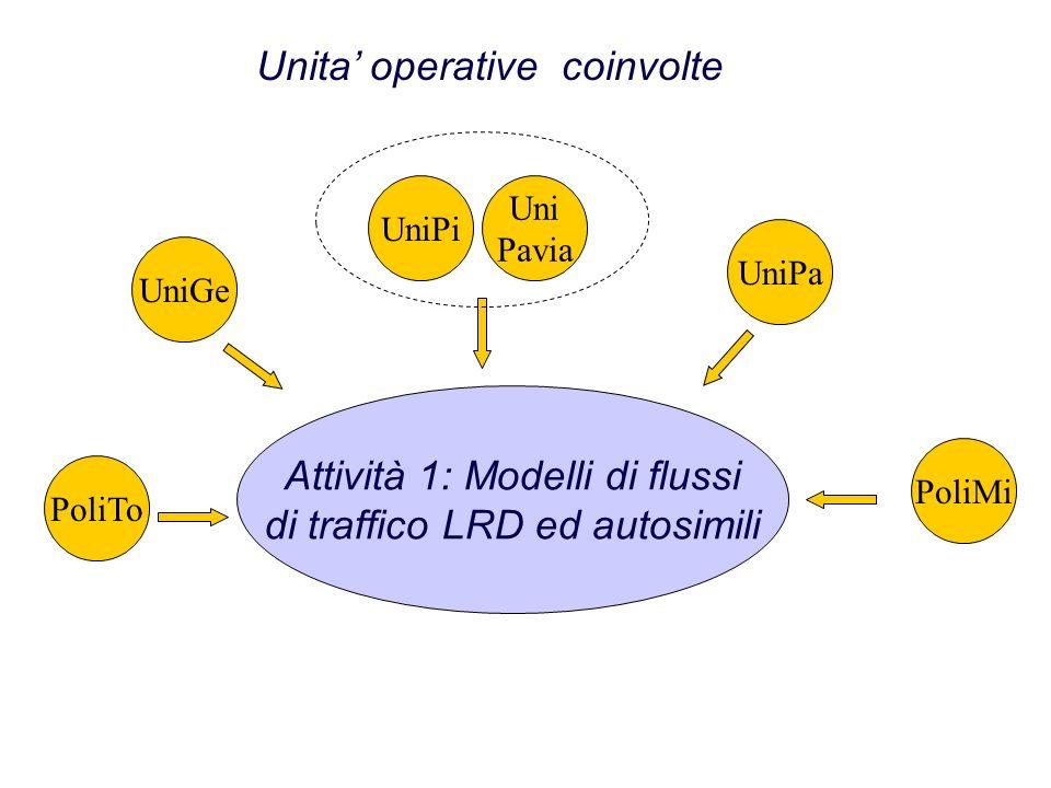 Attività 1: Modelli di flussi di traffico LRD ed autosimili Unita operative coinvolte PoliToUniGeUniPaPoliMi UniPi Uni Pavia