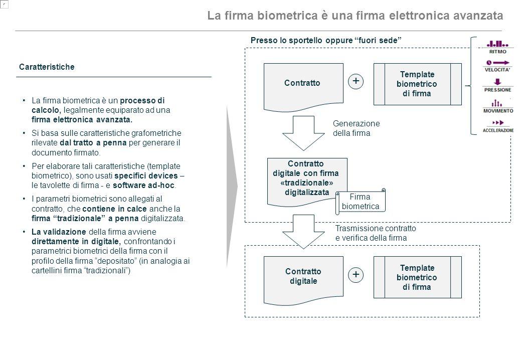 La firma biometrica è una firma elettronica avanzata La firma biometrica è un processo di calcolo, legalmente equiparato ad una firma elettronica avan