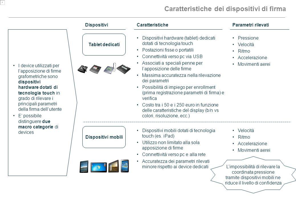 Caratteristiche dei dispositivi di firma I device utilizzati per lapposizione di firme grafometriche sono dispositivi hardware dotati di tecnologia to