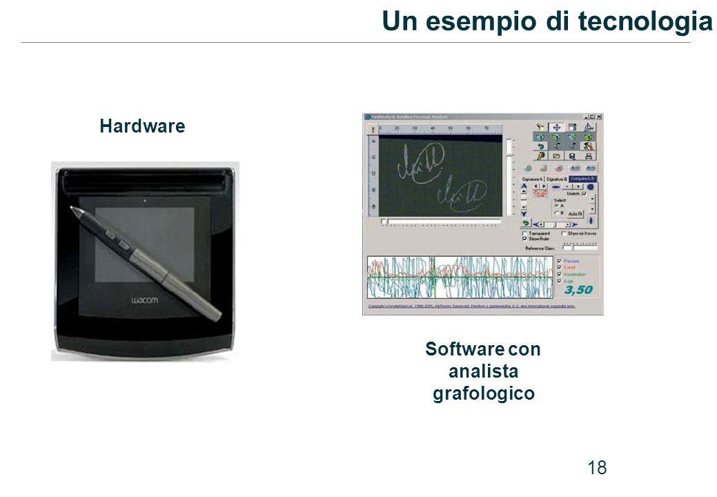 18 Un esempio di tecnologia Hardware Software con analista grafologico