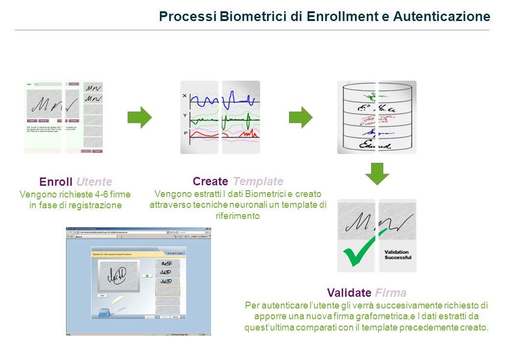 Processi Biometrici di Enrollment e Autenticazione Enroll Utente Vengono richieste 4-6 firme in fase di registrazione Create Template Vengono estratti