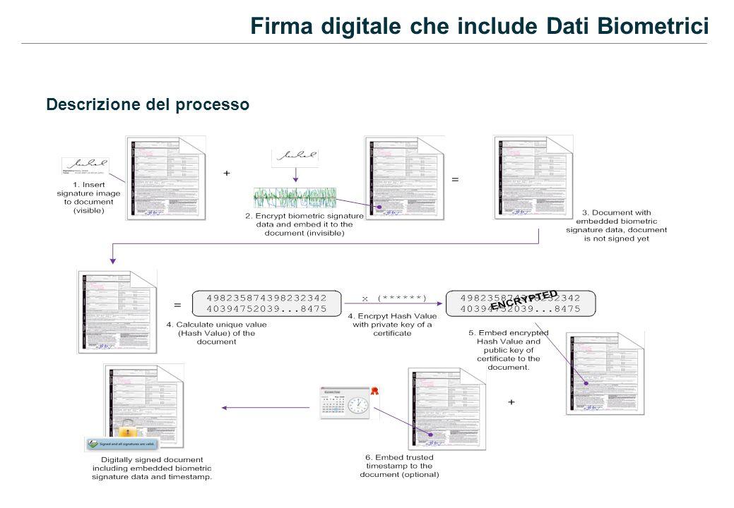Firma digitale che include Dati Biometrici Descrizione del processo
