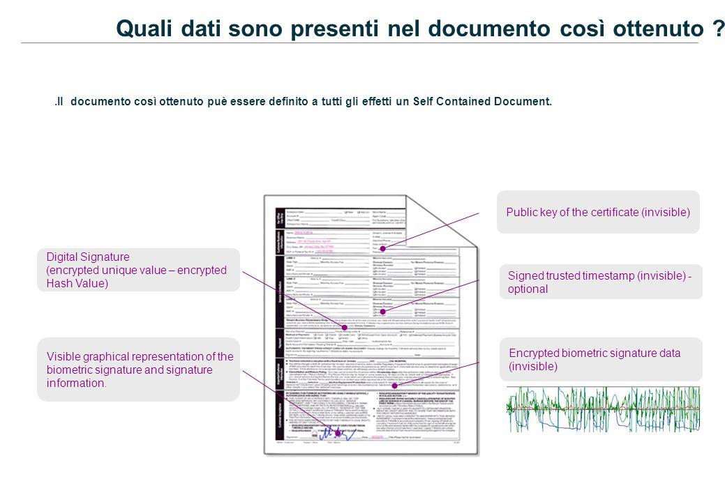 Quali dati sono presenti nel documento così ottenuto ?.Il documento così ottenuto puè essere definito a tutti gli effetti un Self Contained Document.