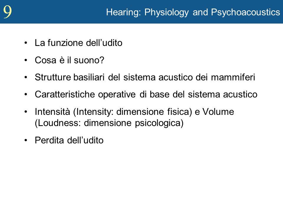 9 Basic Structure of the Mammalian Auditory System (contd) Il nervo acustico –Le risposte di ogni fibra del nervo acustico sono relate al loro posizionamento lungo la coclea –Selettività alle frequenze: E più chiara quando i suoni sono molto deboli –Mappa della selettività alle frequenze: Mappa riportante le soglie di un neurone o una fibra in risposta a una onda sinusoidale che varia in frequenza alla più bassa intensità da essi percepibile (come la sensibilita al contrasto visivo)