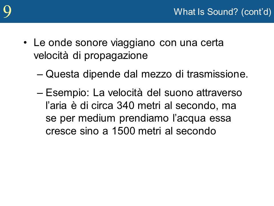 9 Intensity and Loudness (contd) Lorganizzazione tonotopica del sistema acustica suggerisce che la composizione delle frequenze rivesta un ruolo fondamentale su come noi sentiamo i suoni