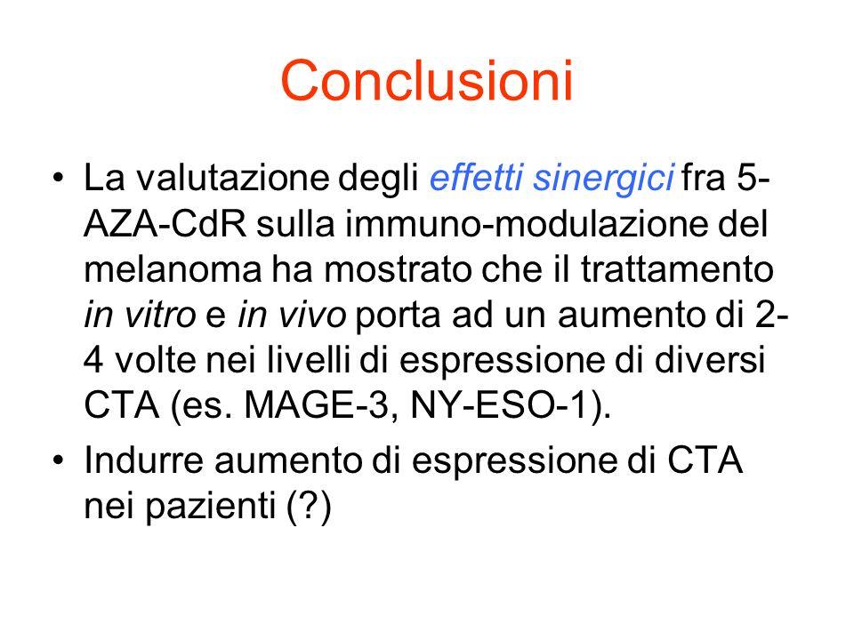 Conclusioni La valutazione degli effetti sinergici fra 5- AZA-CdR sulla immuno-modulazione del melanoma ha mostrato che il trattamento in vitro e in v