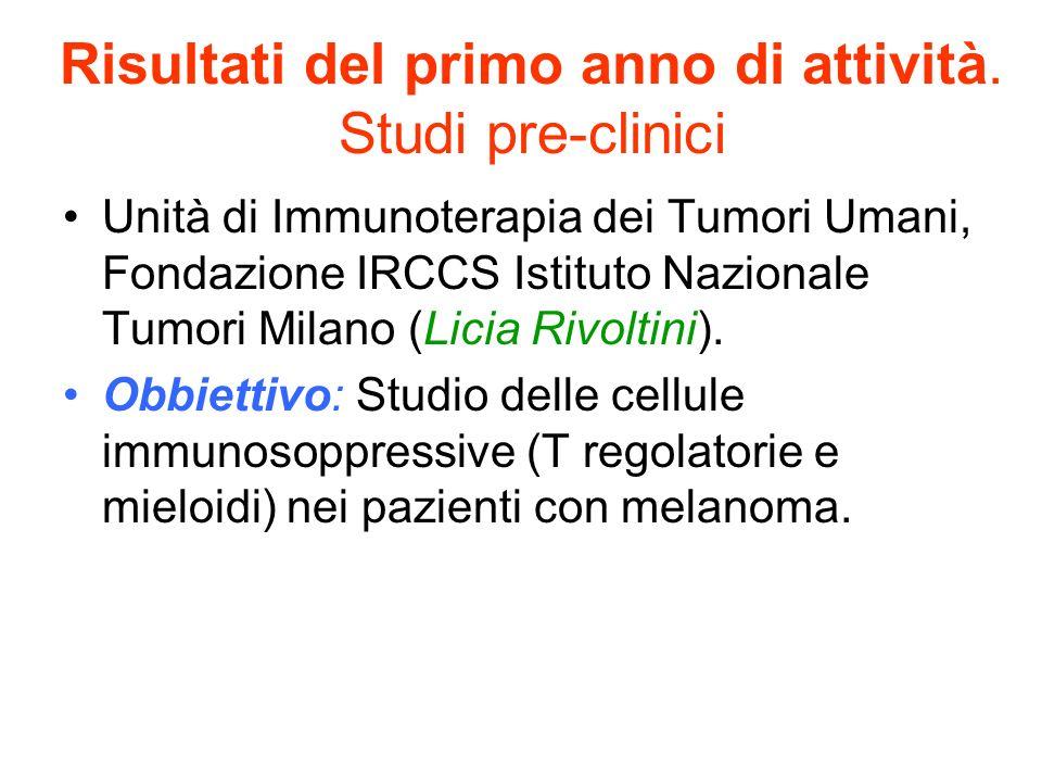 Risultati del primo anno di attività. Studi pre-clinici Unità di Immunoterapia dei Tumori Umani, Fondazione IRCCS Istituto Nazionale Tumori Milano (Li