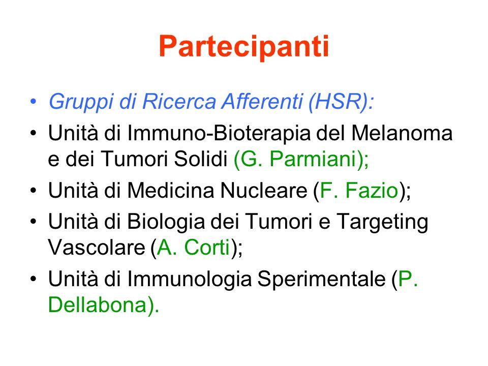Partecipanti Gruppi di Ricerca Afferenti (HSR): Unità di Immuno-Bioterapia del Melanoma e dei Tumori Solidi (G. Parmiani); Unità di Medicina Nucleare