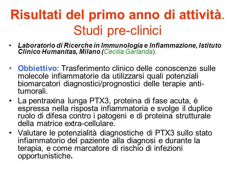 Risultati del primo anno di attività. Studi pre-clinici Laboratorio di Ricerche in Immunologia e Infiammazione, Istituto Clinico Humanitas, Milano (Ce