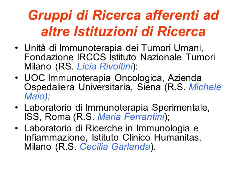 Gruppi di Ricerca afferenti ad altre Istituzioni di Ricerca Unità di Immunoterapia dei Tumori Umani, Fondazione IRCCS Istituto Nazionale Tumori Milano