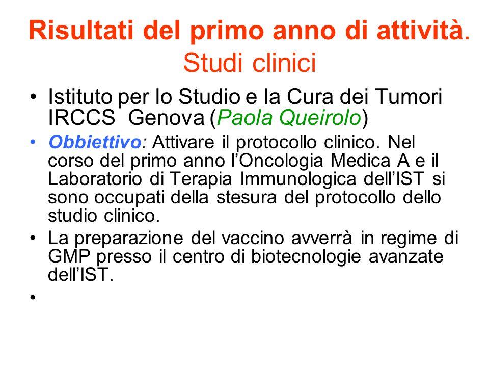 Risultati del primo anno di attività. Studi clinici Istituto per lo Studio e la Cura dei Tumori IRCCS Genova (Paola Queirolo) Obbiettivo: Attivare il