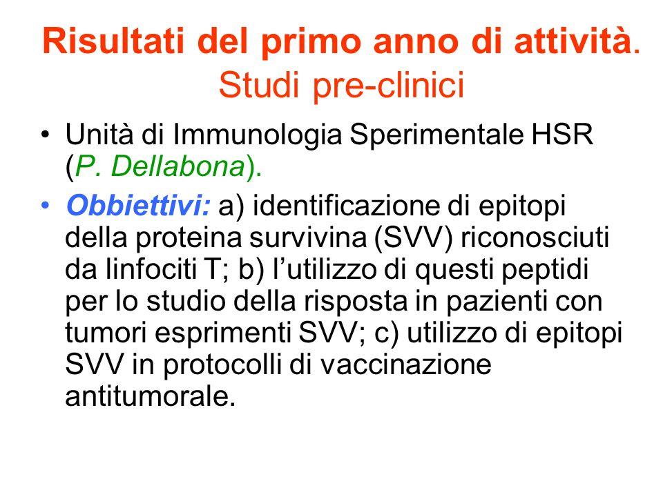 Risultati del primo anno di attività. Studi pre-clinici Unità di Immunologia Sperimentale HSR (P. Dellabona). Obbiettivi: a) identificazione di epitop