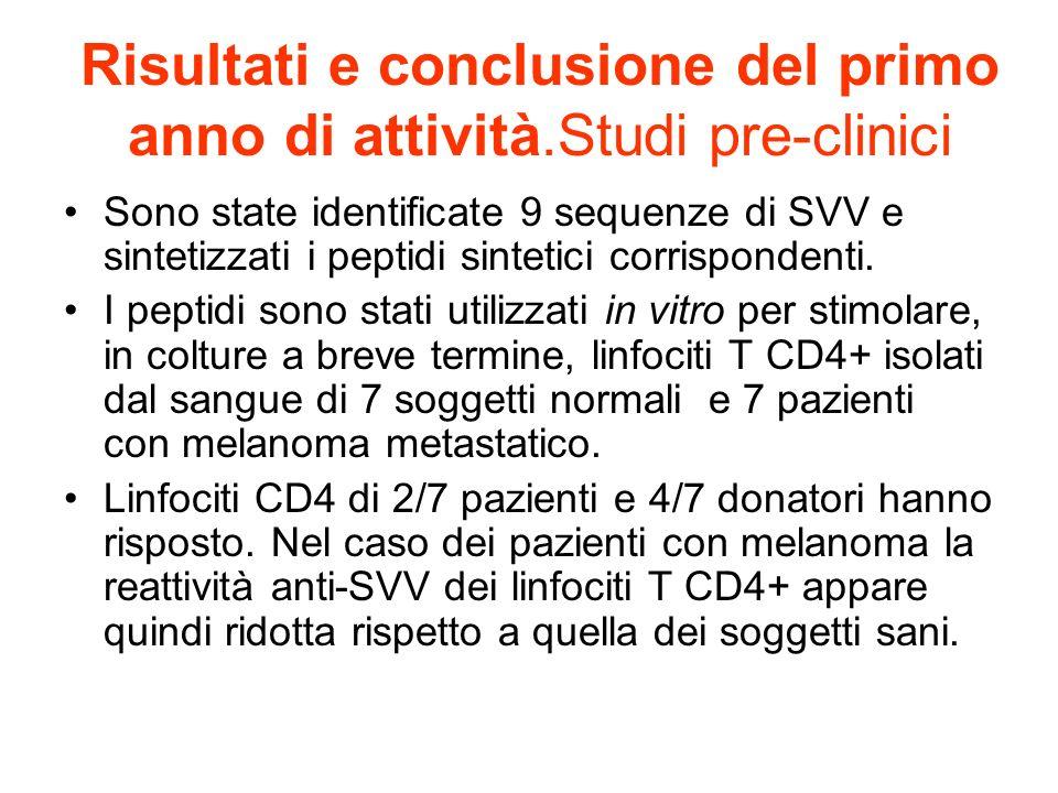 Risultati e conclusione del primo anno di attività.Studi pre-clinici Sono state identificate 9 sequenze di SVV e sintetizzati i peptidi sintetici corr