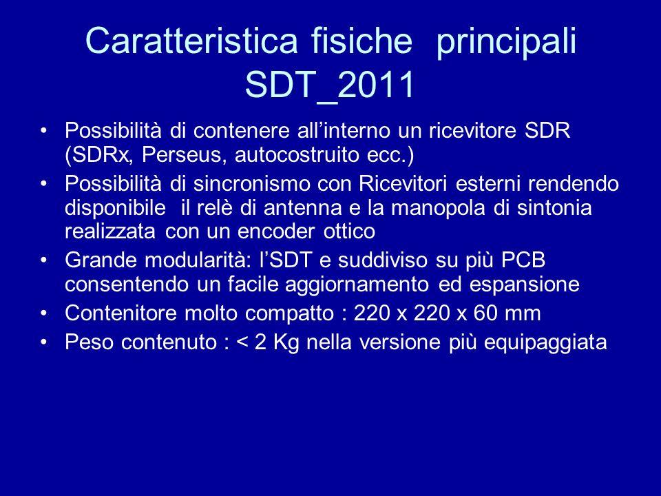 Caratteristica fisiche principali SDT_2011 Possibilità di contenere allinterno un ricevitore SDR (SDRx, Perseus, autocostruito ecc.) Possibilità di si