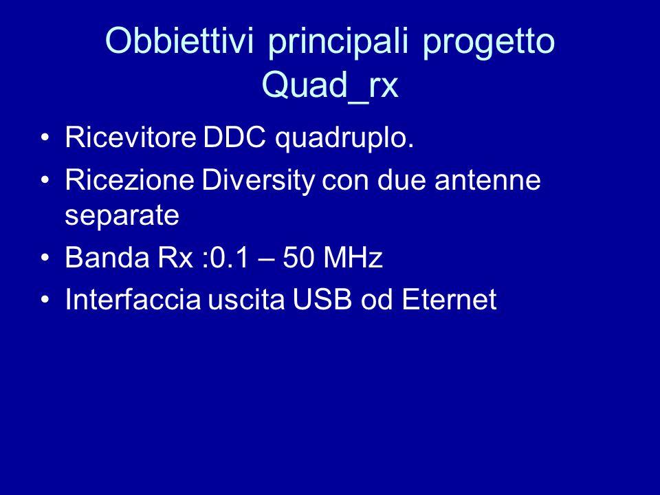 Obbiettivi principali progetto Quad_rx Ricevitore DDC quadruplo. Ricezione Diversity con due antenne separate Banda Rx :0.1 – 50 MHz Interfaccia uscit