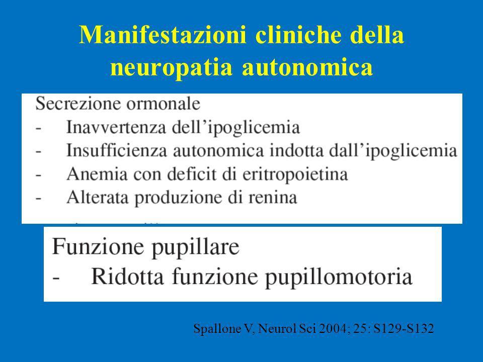 Manifestazioni cliniche della neuropatia autonomica Spallone V, Neurol Sci 2004; 25: S129-S132
