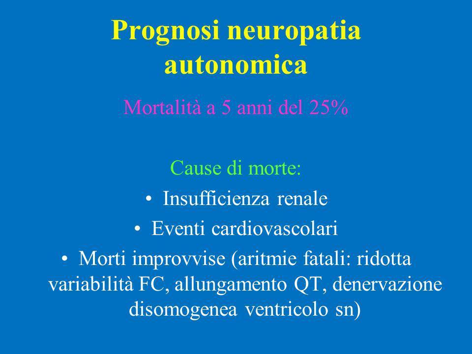 Prognosi neuropatia autonomica Mortalità a 5 anni del 25% Cause di morte: Insufficienza renale Eventi cardiovascolari Morti improvvise (aritmie fatali