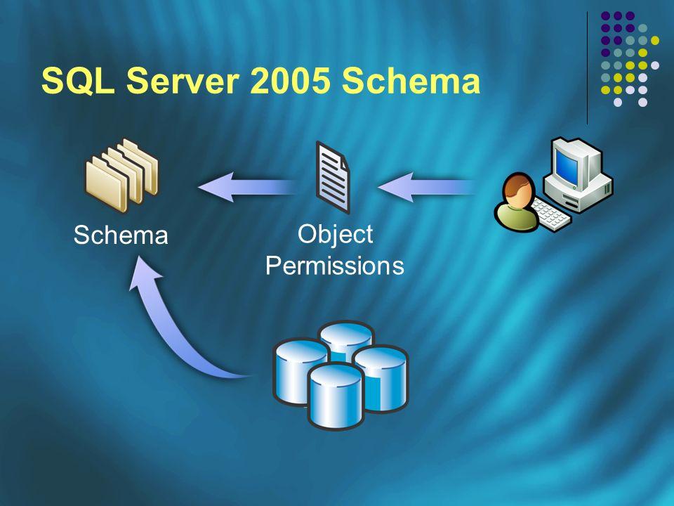 SQL Server 2005 Schema Schema Object Permissions