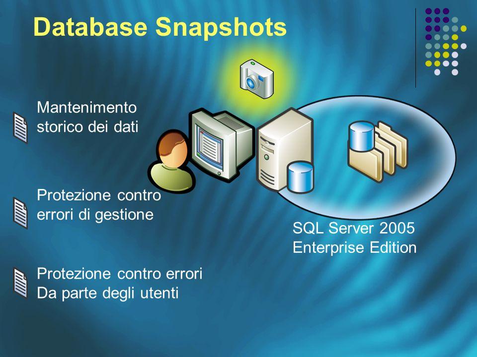Database Snapshots SQL Server 2005 Enterprise Edition Mantenimento storico dei dati Protezione contro errori di gestione Protezione contro errori Da parte degli utenti
