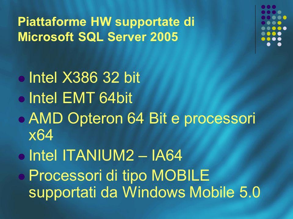 Piattaforme HW supportate di Microsoft SQL Server 2005 Intel X386 32 bit Intel EMT 64bit AMD Opteron 64 Bit e processori x64 Intel ITANIUM2 – IA64 Processori di tipo MOBILE supportati da Windows Mobile 5.0