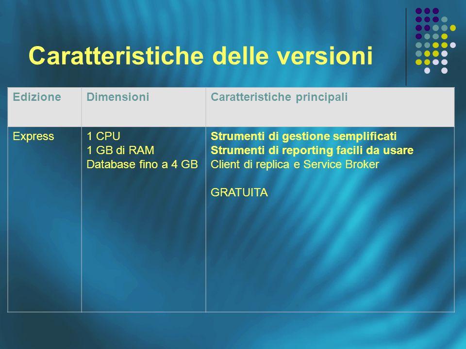 Caratteristiche delle versioni EdizioneDimensioniCaratteristiche principali Express1 CPU 1 GB di RAM Database fino a 4 GB Strumenti di gestione semplificati Strumenti di reporting facili da usare Client di replica e Service Broker GRATUITA