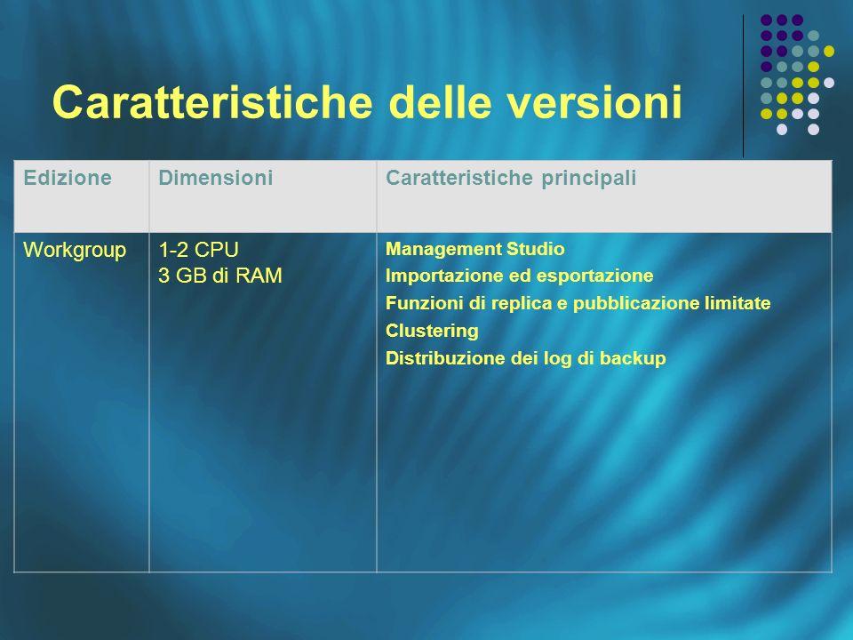 Caratteristiche delle versioni EdizioneDimensioniCaratteristiche principali Workgroup1-2 CPU 3 GB di RAM Management Studio Importazione ed esportazione Funzioni di replica e pubblicazione limitate Clustering Distribuzione dei log di backup