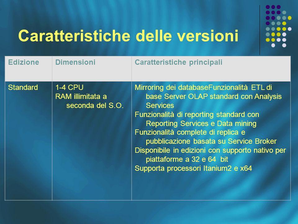 Caratteristiche delle versioni EdizioneDimensioniCaratteristiche principali Standard1-4 CPU RAM illimitata a seconda del S.O.