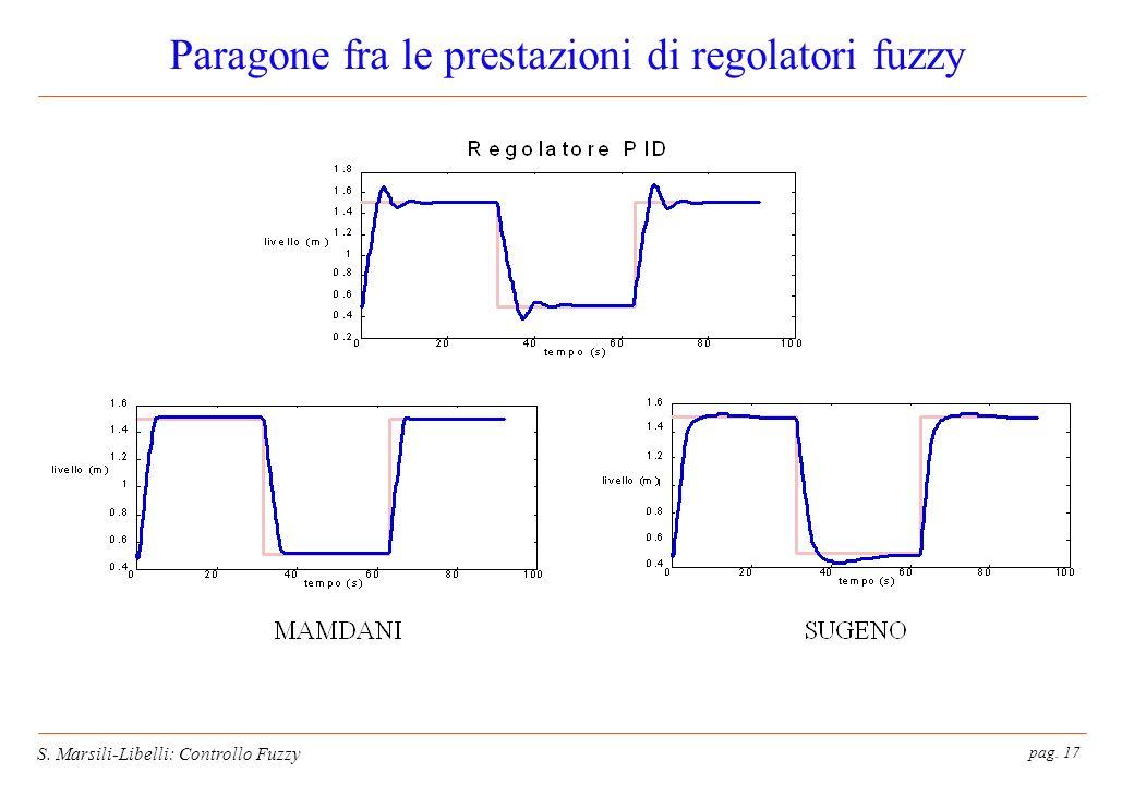 pag. 17 S. Marsili-Libelli: Controllo Fuzzy Paragone fra le prestazioni di regolatori fuzzy