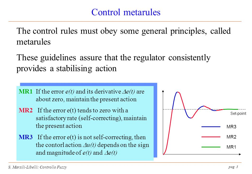 pag. 5 S. Marsili-Libelli: Controllo Fuzzy Control metarules The control rules must obey some general principles, called metarules These guidelines as