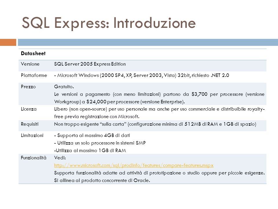 SQL Express: Introduzione Datasheet VersioneSQL Server 2005 Express Edition Piattaforme- Microsoft Windows (2000 SP4, XP, Server 2003, Vista) 32bit, richiesto.NET 2.0 Prezzo Gratuito.
