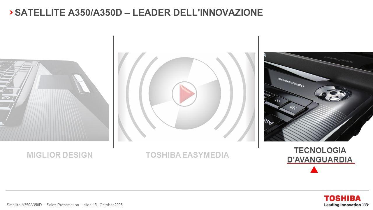 Satellite A350A350D – Sales Presentation – slide:14 October 2008 SATELLITE A350/A350D – FACILITÀ DI UTILIZZO Smart Display Support Miglioramento della