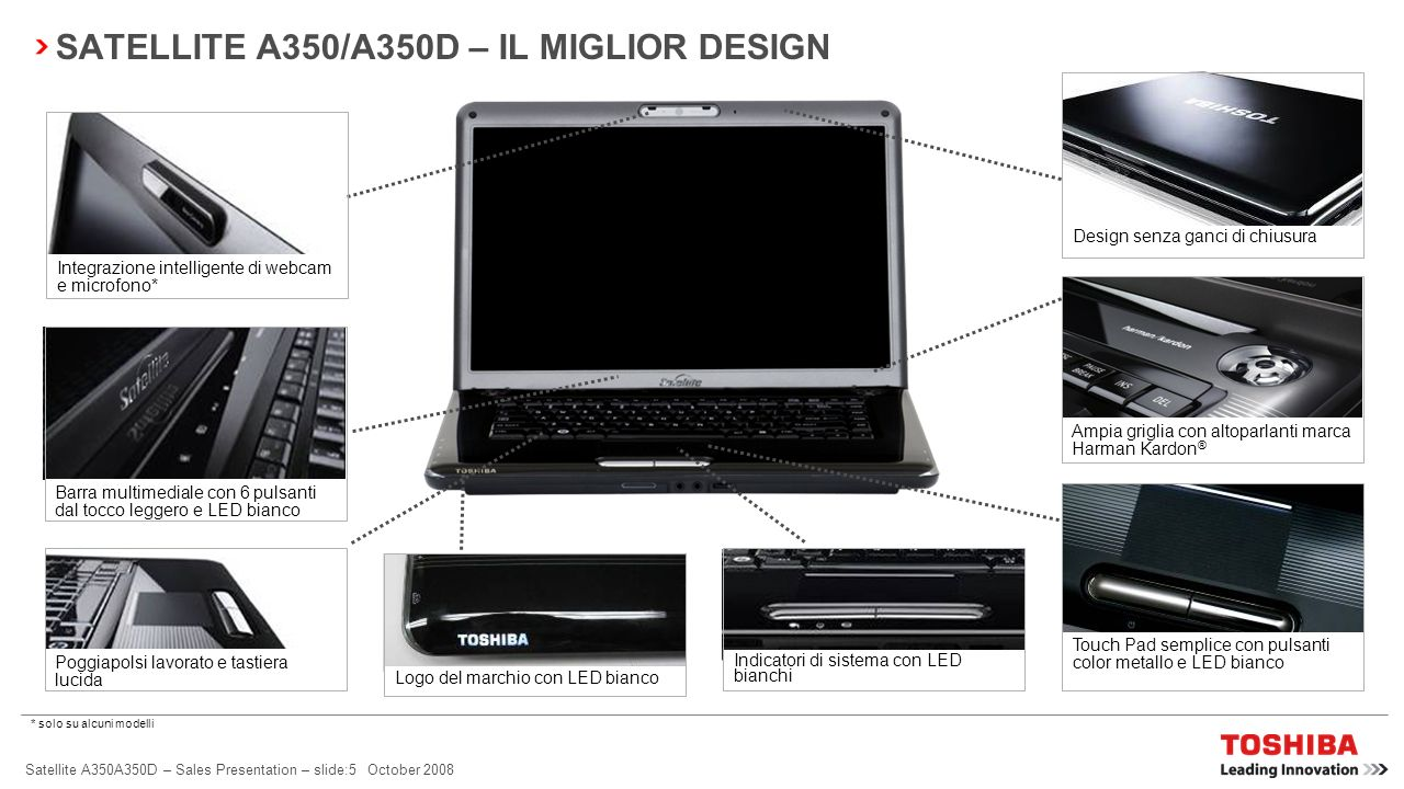 Satellite A350A350D – Sales Presentation – slide:4 October 2008 SATELLITE A350/A350D – LEADER DELL'INNOVAZIONE TOSHIBA EASYMEDIA TECNOLOGIA D'AVANGUAR