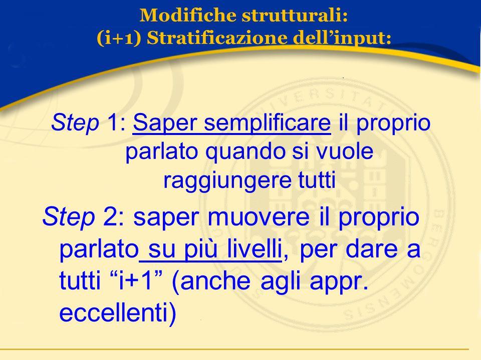 Modifiche strutturali: (i+1) Stratificazione dellinput: Step 1: Saper semplificare il proprio parlato quando si vuole raggiungere tutti Step 2: saper muovere il proprio parlato su più livelli, per dare a tutti i+1 (anche agli appr.