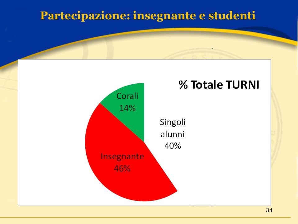 Partecipazione: insegnante e studenti 34